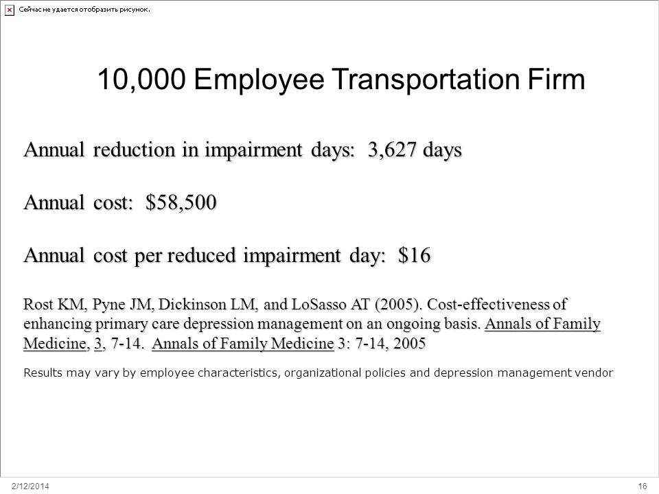 2/12/ RETURN ON INVESTMENT: EMPLOYEE 10,000 Employee Transportation Firm Annual reduction in impairment days: 3,627 days Annual cost: $58,500 Annual cost per reduced impairment day: $16 Rost KM, Pyne JM, Dickinson LM, and LoSasso AT (2005).