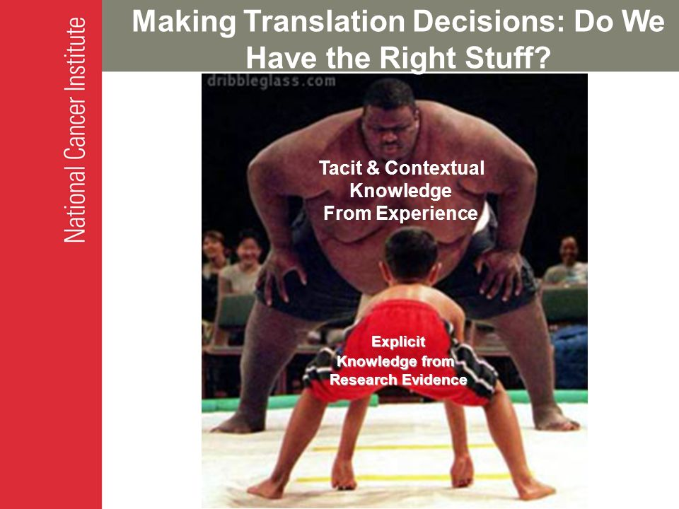 Tacit & Contextual Knowledge From Experience Explicit Knowledgefrom Knowledge from Research Evidence Making Translation Decisions: Do We Have the Right Stuff