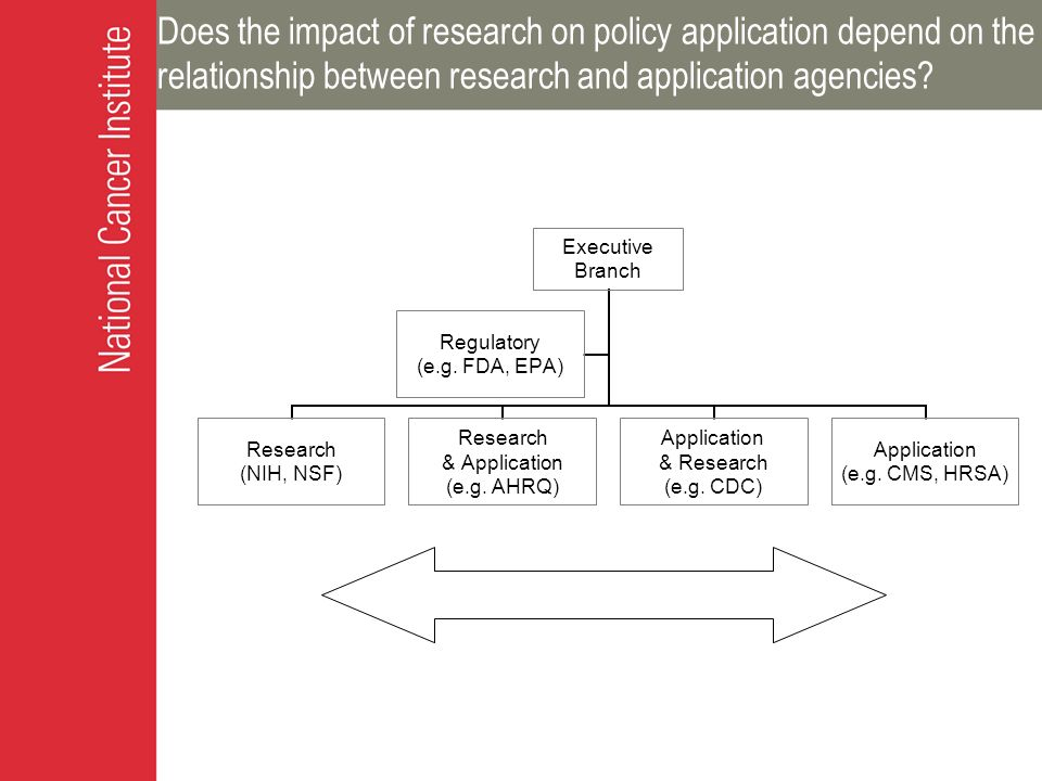 Does the impact of research on policy application depend on the relationship between research and application agencies.