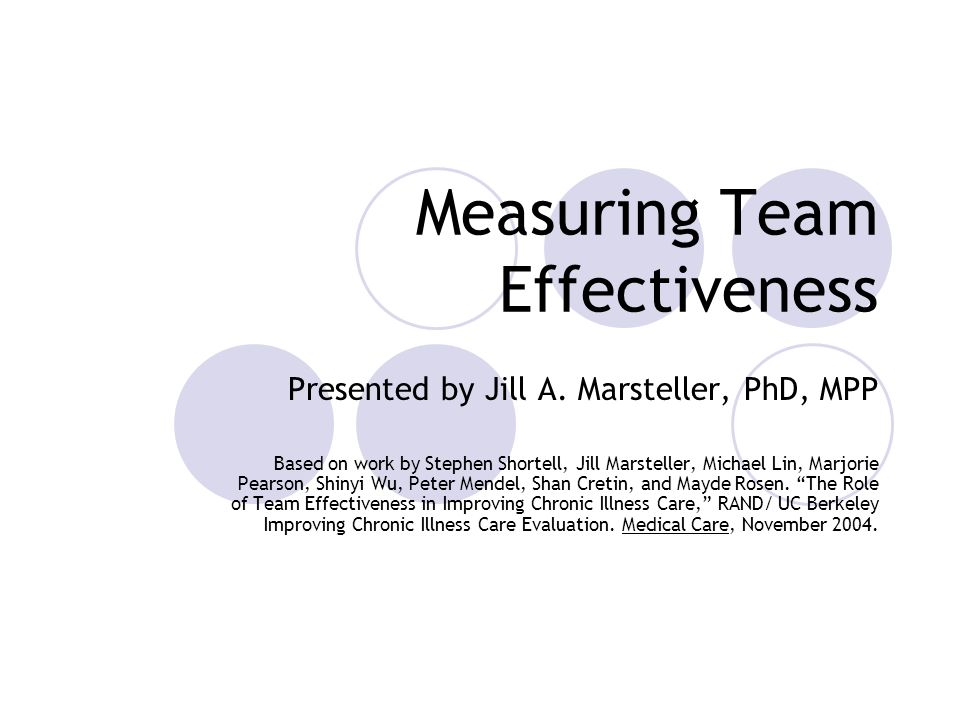 Measuring Team Effectiveness Presented by Jill A.
