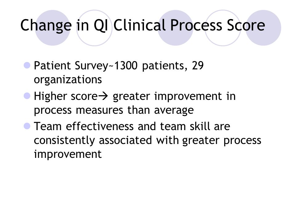 Change in QI Clinical Process Score Patient Survey~1300 patients, 29 organizations Higher score greater improvement in process measures than average Team effectiveness and team skill are consistently associated with greater process improvement
