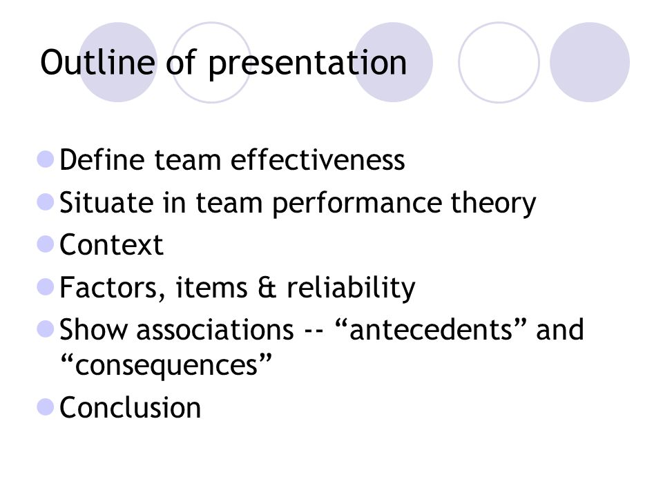 Outline of presentation Define team effectiveness Situate in team performance theory Context Factors, items & reliability Show associations -- antecedents and consequences Conclusion