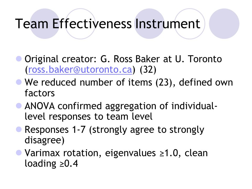 Team Effectiveness Instrument Original creator: G.