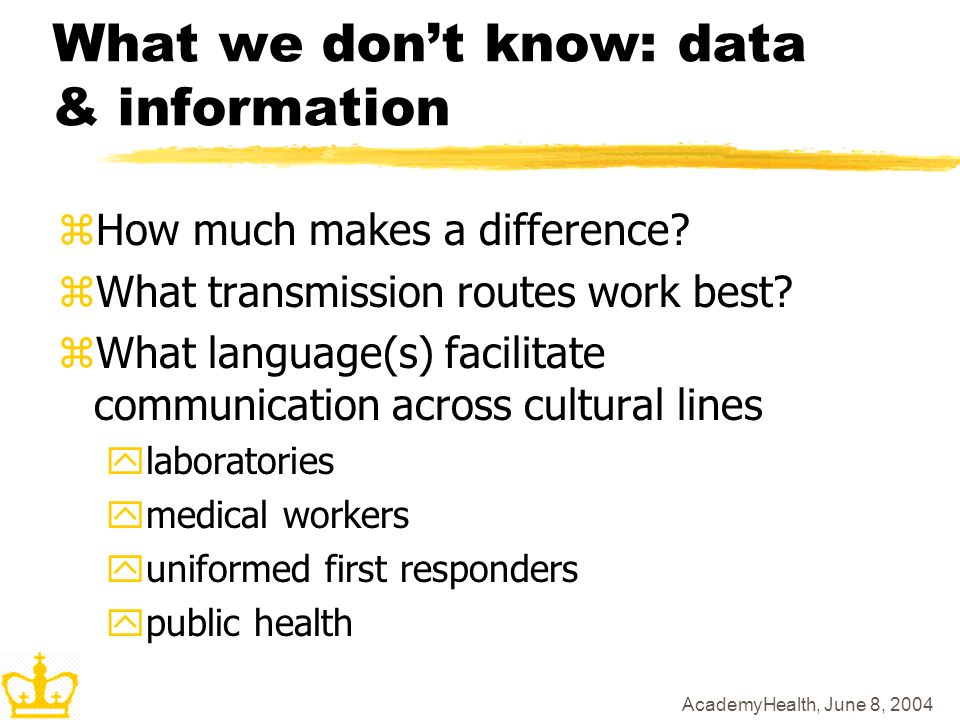 AcademyHealth, June 8, 2004 What we dont know: data & information zHow much makes a difference.