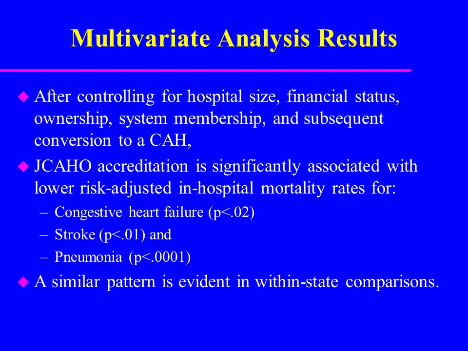 Multivariate Analysis Results u After controlling for hospital size, financial status, ownership, system membership, and subsequent conversion to a CAH, u JCAHO accreditation is significantly associated with lower risk-adjusted in-hospital mortality rates for: –Congestive heart failure (p<.02) –Stroke (p<.01) and –Pneumonia (p<.0001) u A similar pattern is evident in within-state comparisons.