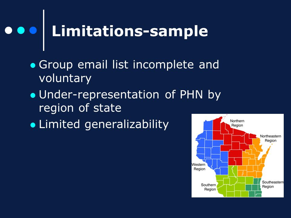 Limitations-sample Group email list incomplete and voluntary Under-representation of PHN by region of state Limited generalizability