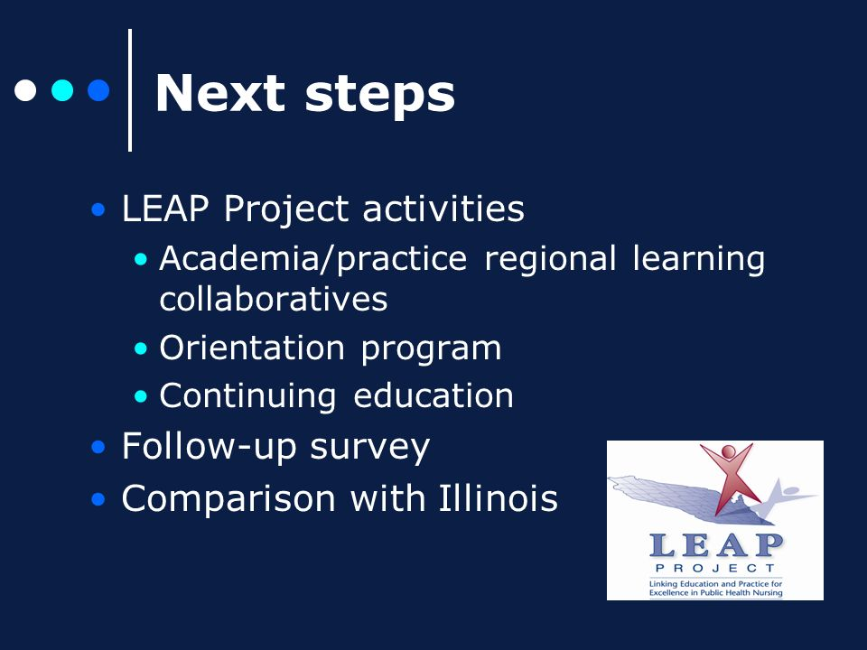 Next steps LEAP Project activities Academia/practice regional learning collaboratives Orientation program Continuing education Follow-up survey Comparison with Illinois