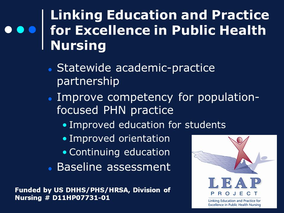 Linking Education and Practice for Excellence in Public Health Nursing Statewide academic-practice partnership Improve competency for population- focused PHN practice Improved education for students Improved orientation Continuing education Baseline assessment Funded by US DHHS/PHS/HRSA, Division of Nursing # D11HP07731-01