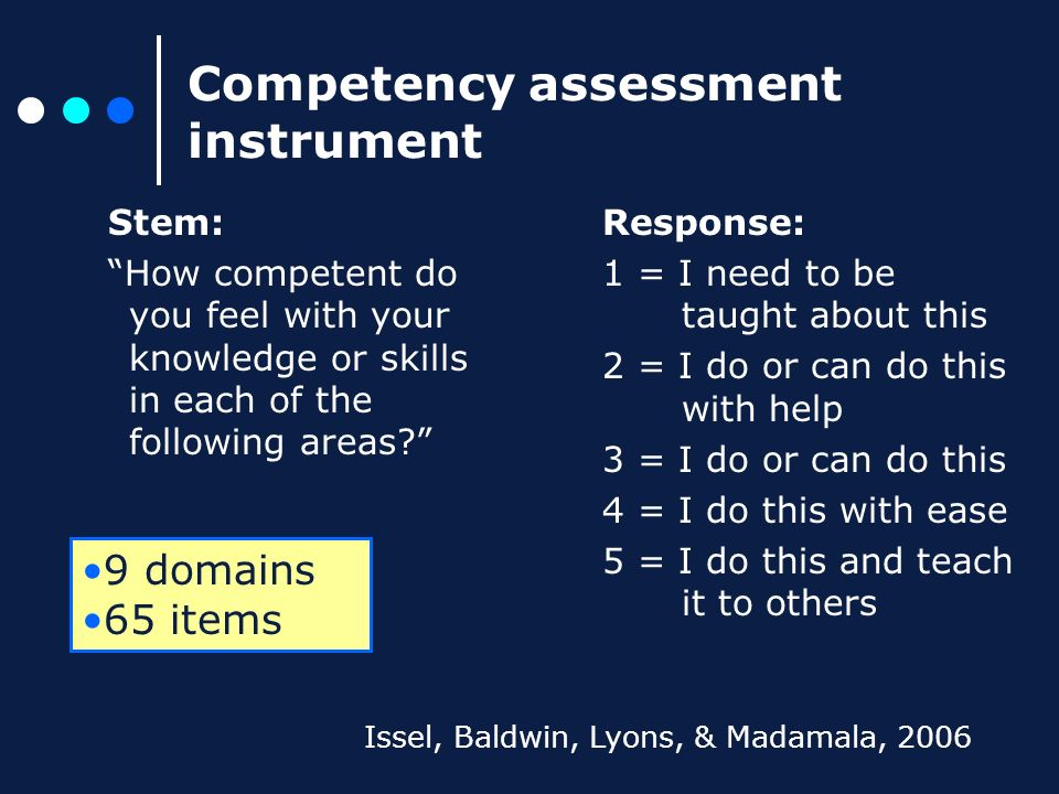 Competency assessment instrument Stem: How competent do you feel with your knowledge or skills in each of the following areas.