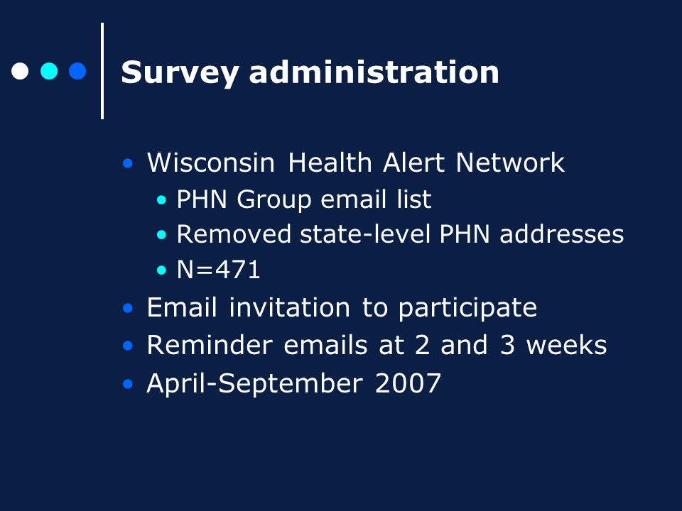 Survey administration Wisconsin Health Alert Network PHN Group email list Removed state-level PHN addresses N=471 Email invitation to participate Reminder emails at 2 and 3 weeks April-September 2007