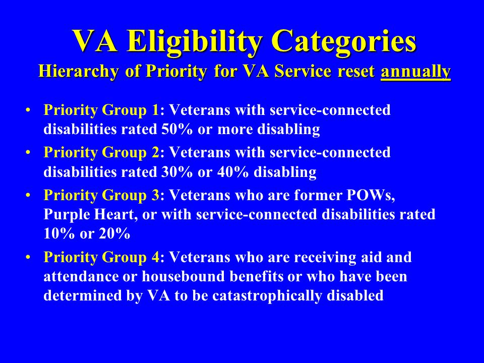 VA Eligibility Categories Hierarchy of Priority for VA Service reset annually Priority Group 1: Veterans with service-connected disabilities rated 50% or more disabling Priority Group 2: Veterans with service-connected disabilities rated 30% or 40% disabling Priority Group 3: Veterans who are former POWs, Purple Heart, or with service-connected disabilities rated 10% or 20% Priority Group 4: Veterans who are receiving aid and attendance or housebound benefits or who have been determined by VA to be catastrophically disabled