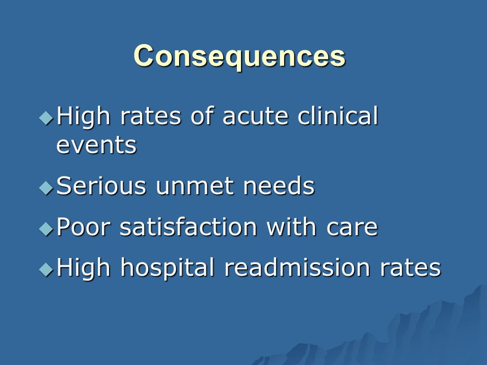 Consequences High rates of acute clinical events High rates of acute clinical events Serious unmet needs Serious unmet needs Poor satisfaction with care Poor satisfaction with care High hospital readmission rates High hospital readmission rates