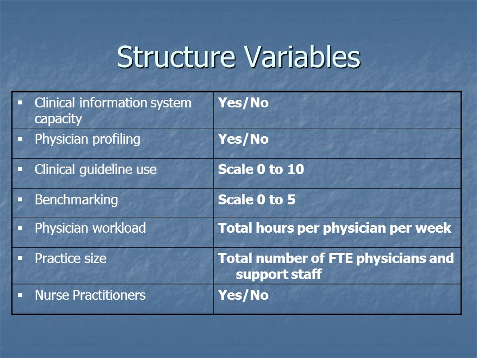 Structure Variables Clinical information system capacity Yes/No Physician profilingYes/No Clinical guideline useScale 0 to 10 BenchmarkingScale 0 to 5 Physician workloadTotal hours per physician per week Practice sizeTotal number of FTE physicians and support staff Nurse PractitionersYes/No