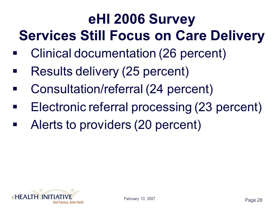 February 13, 2007 Page 28 eHI 2006 Survey Services Still Focus on Care Delivery Clinical documentation (26 percent) Results delivery (25 percent) Consultation/referral (24 percent) Electronic referral processing (23 percent) Alerts to providers (20 percent)