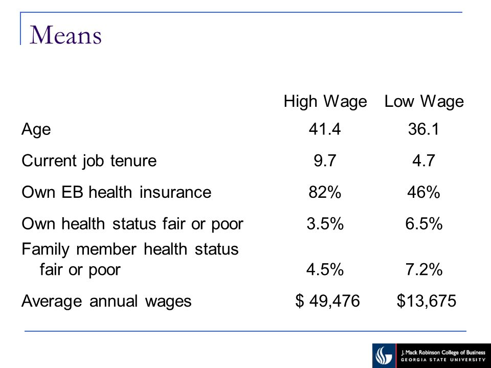 Means High WageLow Wage Age41.436.1 Current job tenure9.74.7 Own EB health insurance82%46% Own health status fair or poor3.5%6.5% Family member health status fair or poor4.5%7.2% Average annual wages $ 49,476 $13,675