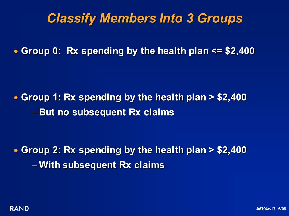 A6794c-13 6/06 Classify Members Into 3 Groups Group 0: Rx spending by the health plan <= $2,400 Group 0: Rx spending by the health plan <= $2,400 Group 1: Rx spending by the health plan > $2,400 Group 1: Rx spending by the health plan > $2,400 But no subsequent Rx claims But no subsequent Rx claims Group 2: Rx spending by the health plan > $2,400 Group 2: Rx spending by the health plan > $2,400 With subsequent Rx claims With subsequent Rx claims