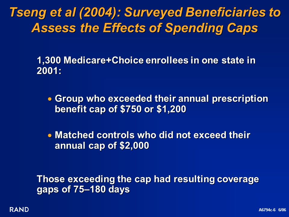 A6794c-6 6/06 Tseng et al (2004): Surveyed Beneficiaries to Assess the Effects of Spending Caps 1,300 Medicare+Choice enrollees in one state in 2001: Group who exceeded their annual prescription benefit cap of $750 or $1,200 Group who exceeded their annual prescription benefit cap of $750 or $1,200 Matched controls who did not exceed their annual cap of $2,000 Matched controls who did not exceed their annual cap of $2,000 Those exceeding the cap had resulting coverage gaps of 75–180 days
