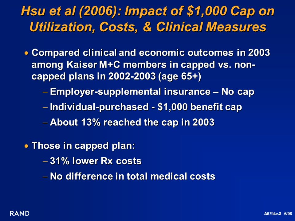 A6794c-8 6/06 Hsu et al (2006): Impact of $1,000 Cap on Utilization, Costs, & Clinical Measures Compared clinical and economic outcomes in 2003 among Kaiser M+C members in capped vs.