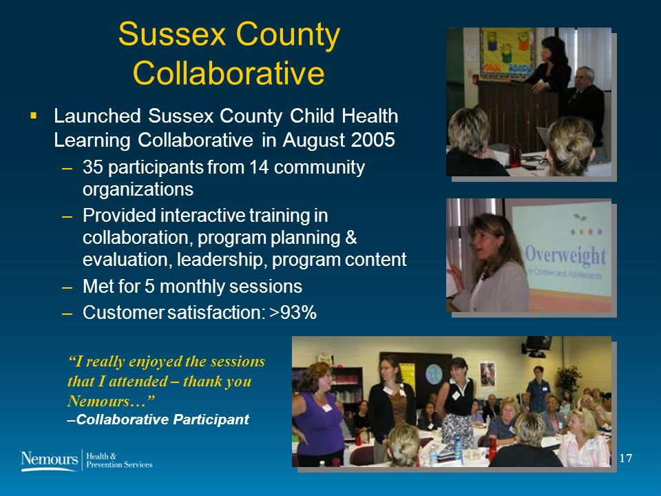 17 Sussex County Collaborative Launched Sussex County Child Health Learning Collaborative in August 2005 –35 participants from 14 community organizations –Provided interactive training in collaboration, program planning & evaluation, leadership, program content –Met for 5 monthly sessions –Customer satisfaction: >93% I really enjoyed the sessions that I attended – thank you Nemours… –Collaborative Participant