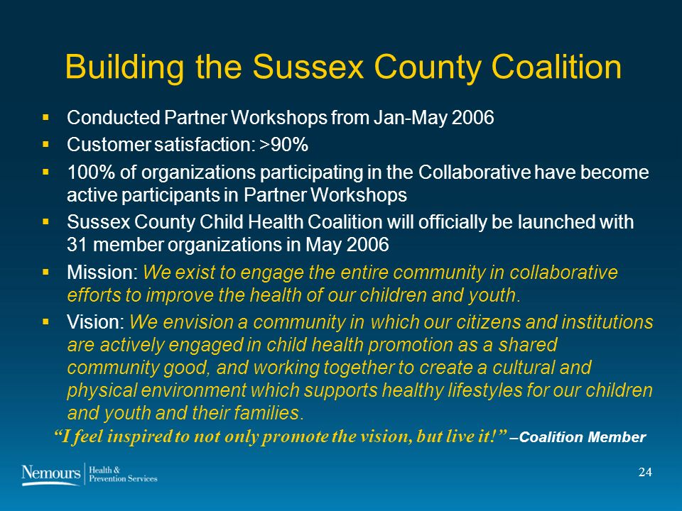 24 Building the Sussex County Coalition Conducted Partner Workshops from Jan-May 2006 Customer satisfaction: >90% 100% of organizations participating in the Collaborative have become active participants in Partner Workshops Sussex County Child Health Coalition will officially be launched with 31 member organizations in May 2006 Mission: We exist to engage the entire community in collaborative efforts to improve the health of our children and youth.