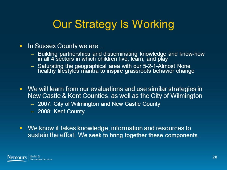 28 Our Strategy Is Working In Sussex County we are… –Building partnerships and disseminating knowledge and know-how in all 4 sectors in which children live, learn, and play –Saturating the geographical area with our 5-2-1-Almost None healthy lifestyles mantra to inspire grassroots behavior change We will learn from our evaluations and use similar strategies in New Castle & Kent Counties, as well as the City of Wilmington –2007: City of Wilmington and New Castle County –2008: Kent County We know it takes knowledge, information and resources to sustain the effort; W e seek to bring together these components.