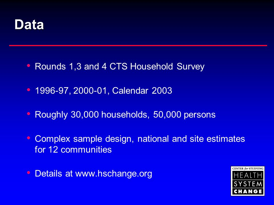 Data Rounds 1,3 and 4 CTS Household Survey 1996-97, 2000-01, Calendar 2003 Roughly 30,000 households, 50,000 persons Complex sample design, national and site estimates for 12 communities Details at www.hschange.org