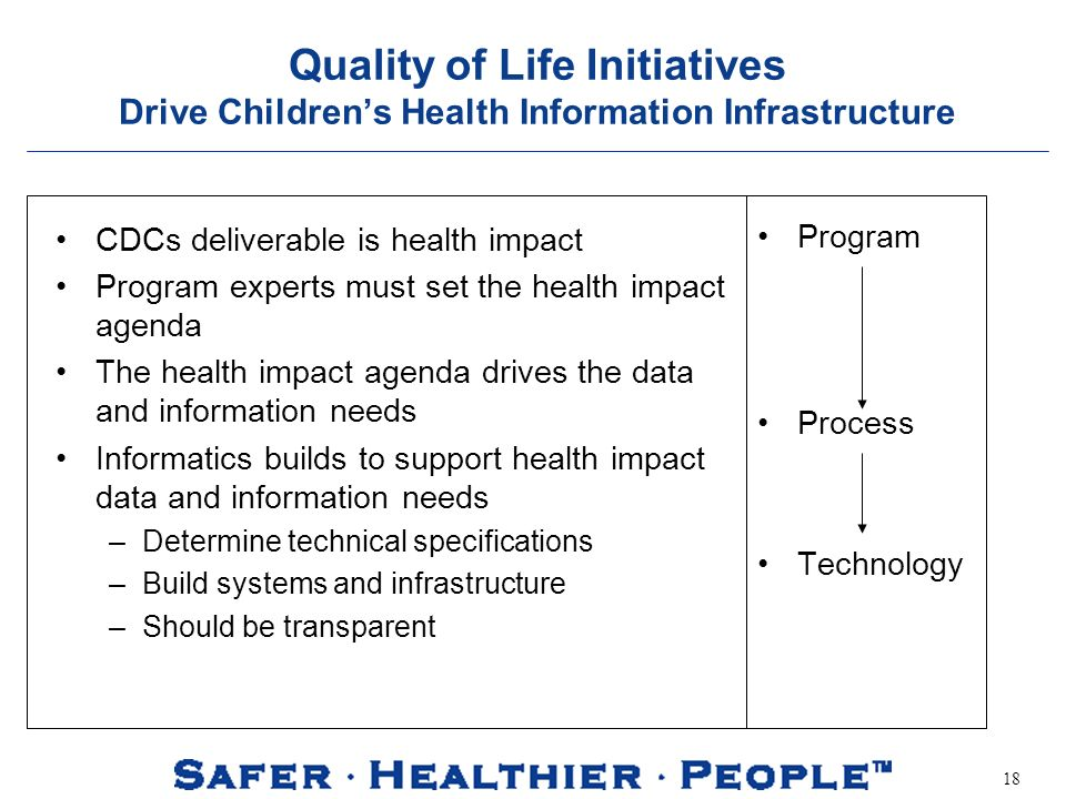 18 Quality of Life Initiatives Drive Childrens Health Information Infrastructure CDCs deliverable is health impact Program experts must set the health impact agenda The health impact agenda drives the data and information needs Informatics builds to support health impact data and information needs –Determine technical specifications –Build systems and infrastructure –Should be transparent Program Process Technology