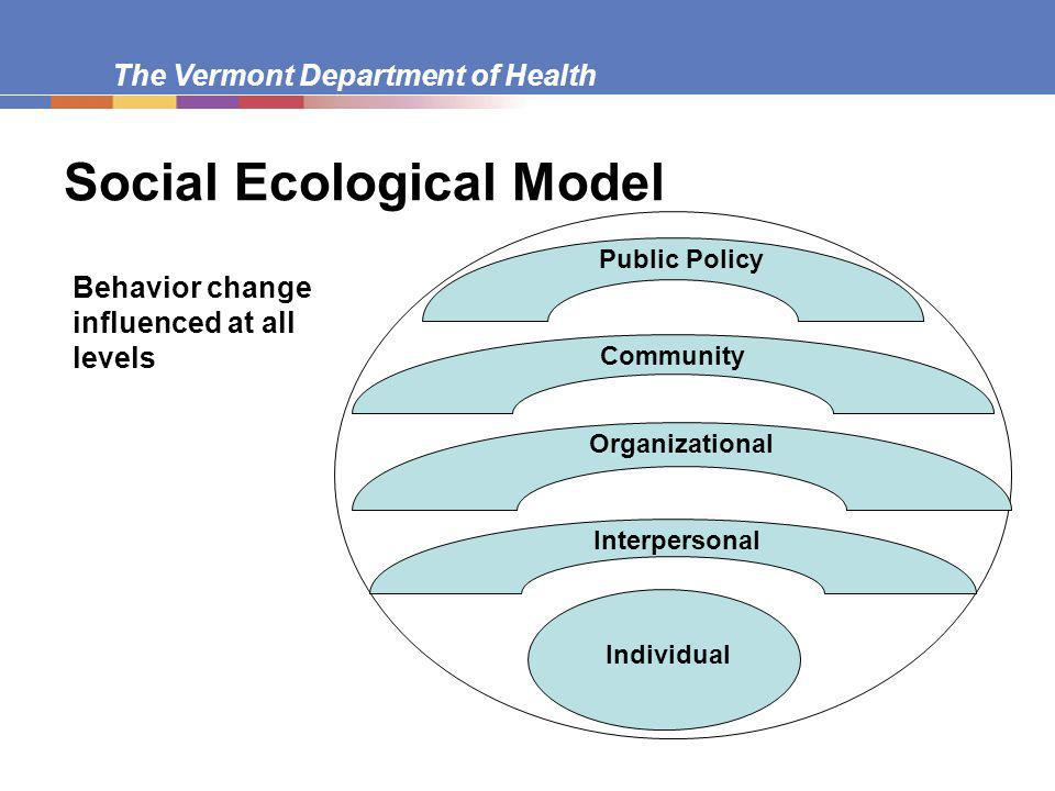 The Vermont Department of Health Social Ecological Model Behavior change influenced at all levels Individual Interpersonal Public Policy Community Organizational