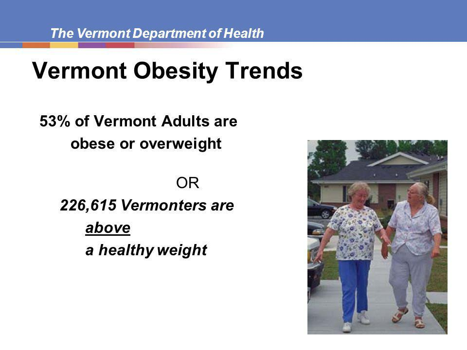 The Vermont Department of Health Vermont Obesity Trends 53% of Vermont Adults are obese or overweight OR 226,615 Vermonters are above a healthy weight