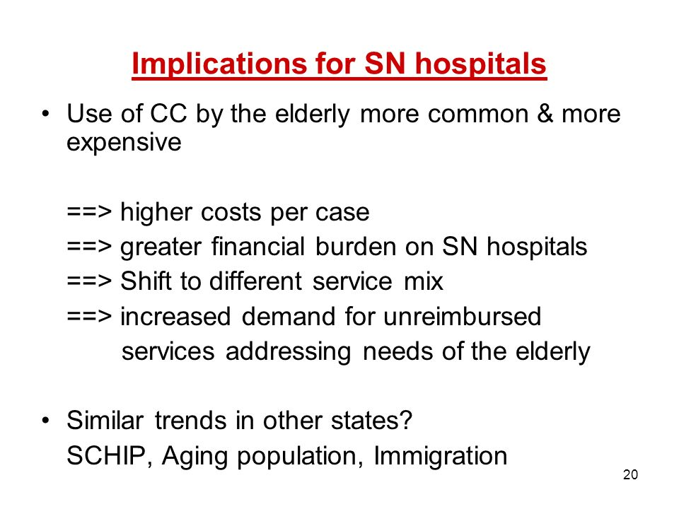 20 Implications for SN hospitals Use of CC by the elderly more common & more expensive ==> higher costs per case ==> greater financial burden on SN hospitals ==> Shift to different service mix ==> increased demand for unreimbursed services addressing needs of the elderly Similar trends in other states.