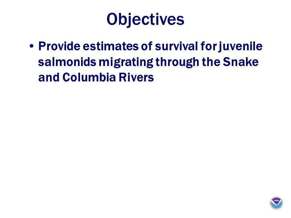 Objectives Provide estimates of survival for juvenile salmonids migrating through the Snake and Columbia Rivers