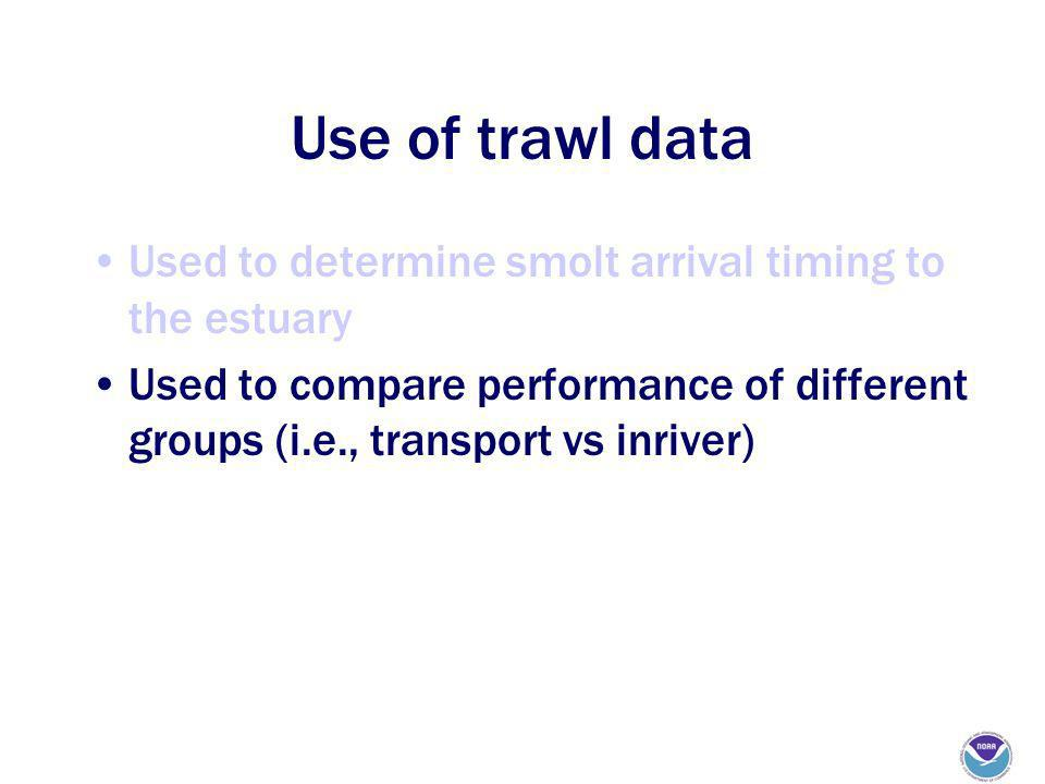 Use of trawl data Used to determine smolt arrival timing to the estuary Used to compare performance of different groups (i.e., transport vs inriver)