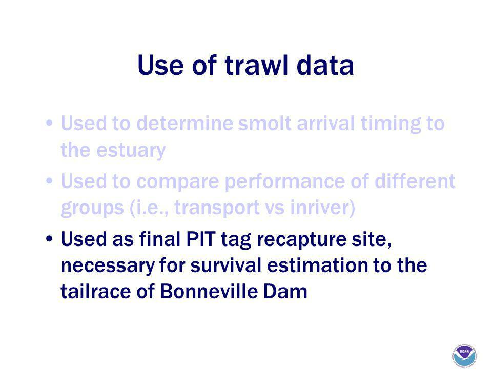 Use of trawl data Used to determine smolt arrival timing to the estuary Used to compare performance of different groups (i.e., transport vs inriver) Used as final PIT tag recapture site, necessary for survival estimation to the tailrace of Bonneville Dam