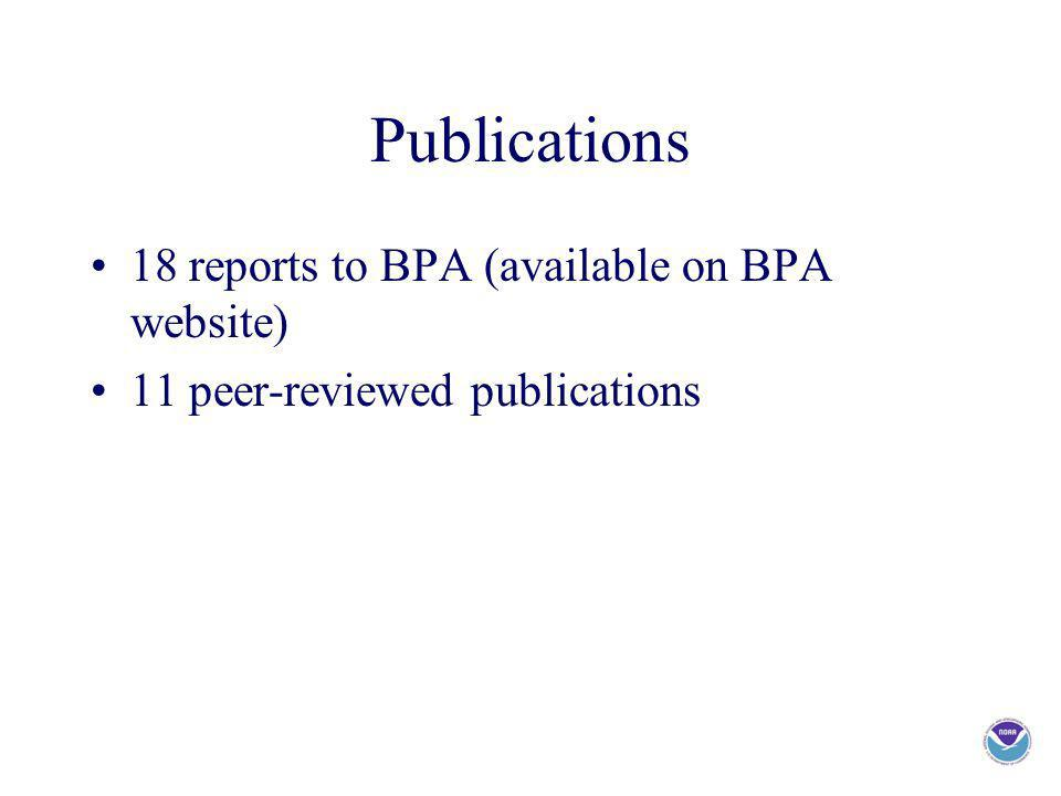 Publications 18 reports to BPA (available on BPA website) 11 peer-reviewed publications