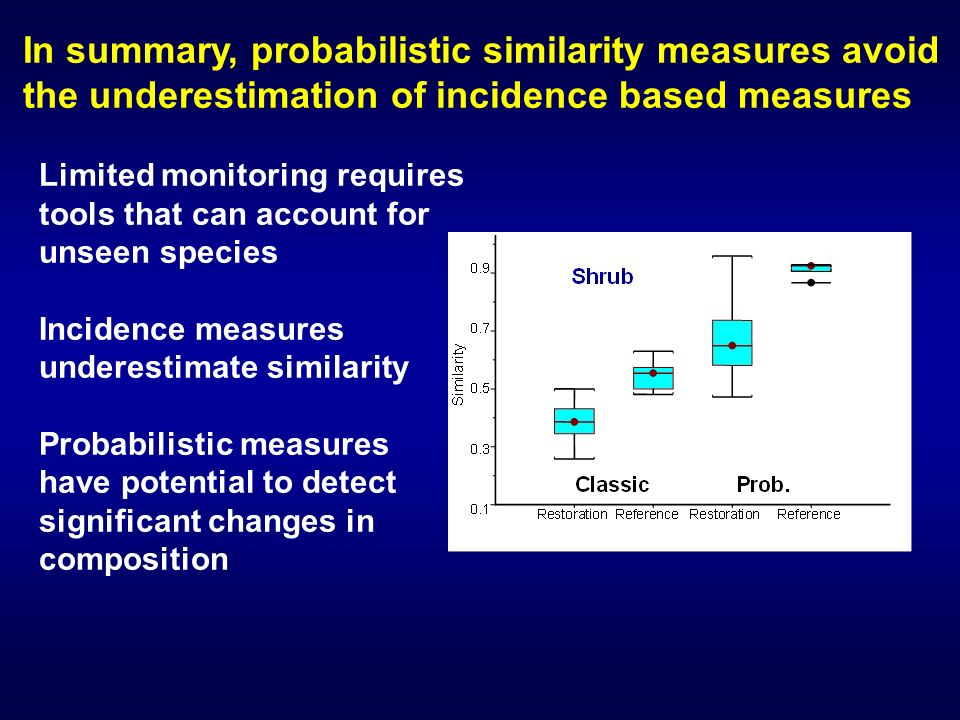 Limited monitoring requires tools that can account for unseen species Incidence measures underestimate similarity Probabilistic measures have potential to detect significant changes in composition In summary, probabilistic similarity measures avoid the underestimation of incidence based measures