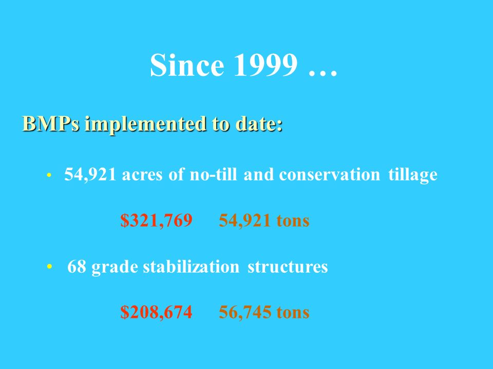 Since 1999 … BMPs implemented to date: 54,921 acres of no-till and conservation tillage $321,76954,921 tons 68 grade stabilization structures $208,67456,745 tons