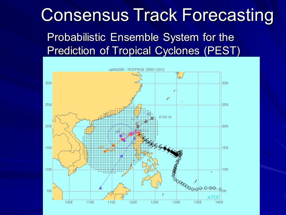 Consensus Track Forecasting Probabilistic Ensemble System for the Prediction of Tropical Cyclones (PEST)