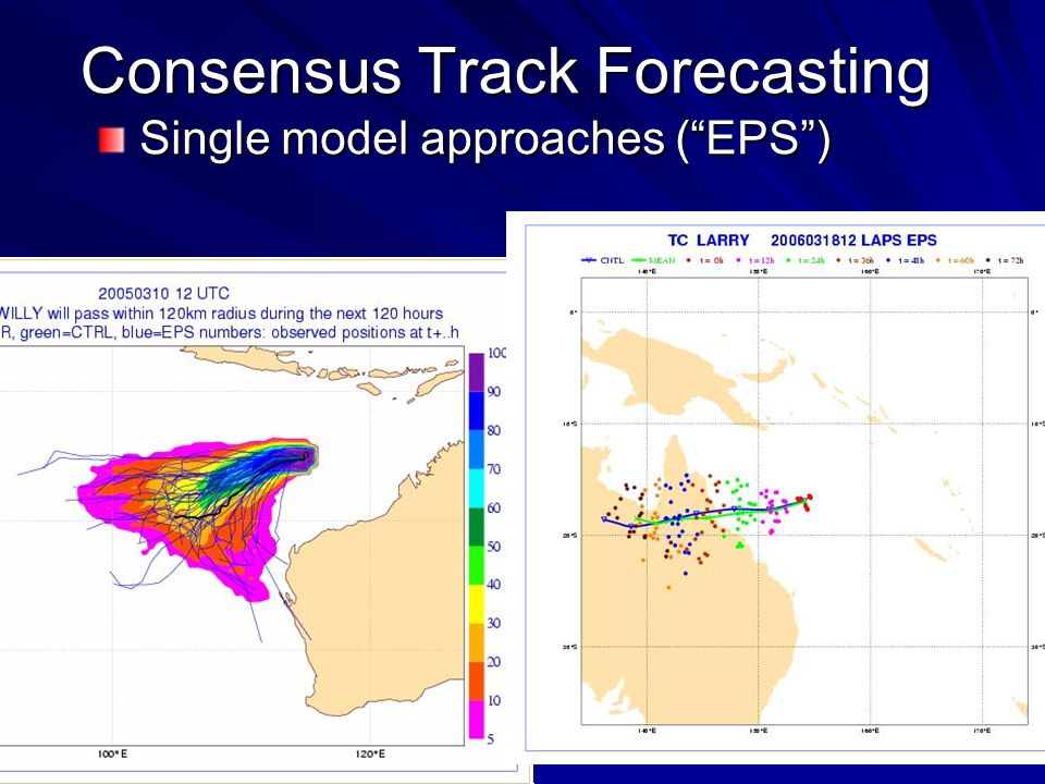 Consensus Track Forecasting Single model approaches (EPS)
