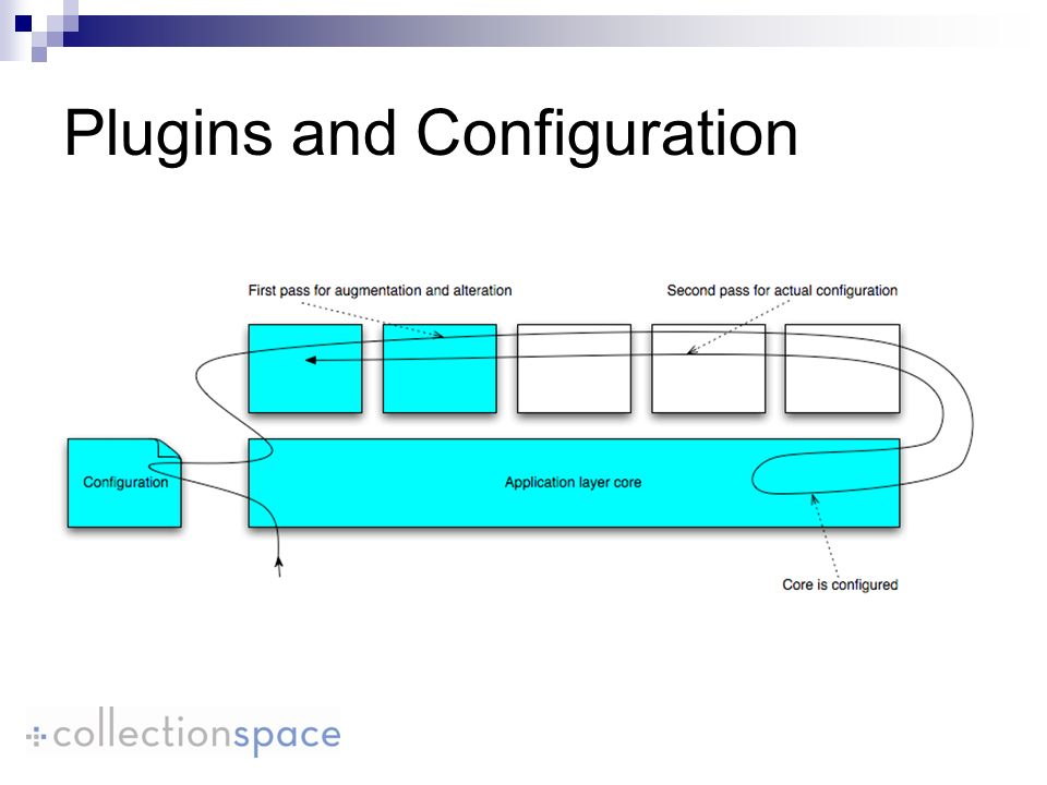 Plugins and Configuration