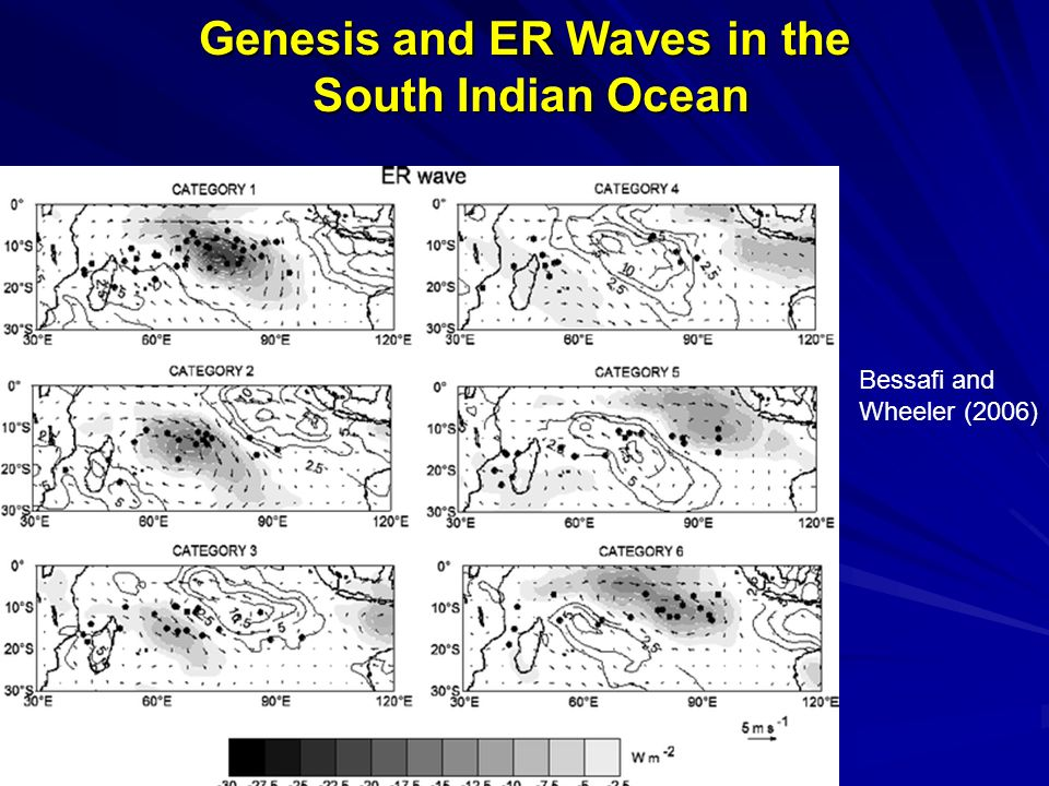 Genesis and ER Waves in the South Indian Ocean Bessafi and Wheeler (2006)