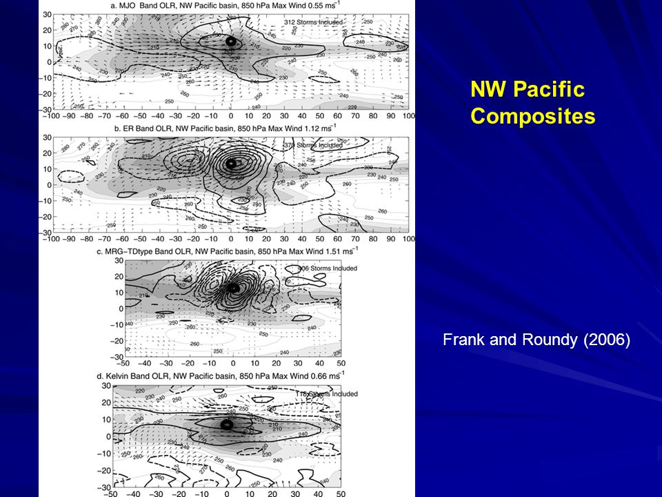 NW Pacific Composites Frank and Roundy (2006)