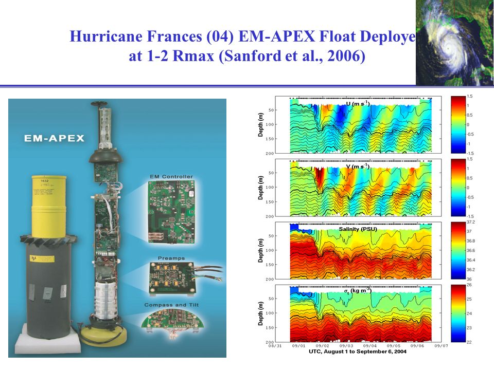 Hurricane Frances (04) EM-APEX Float Deployed at 1-2 Rmax (Sanford et al., 2006)