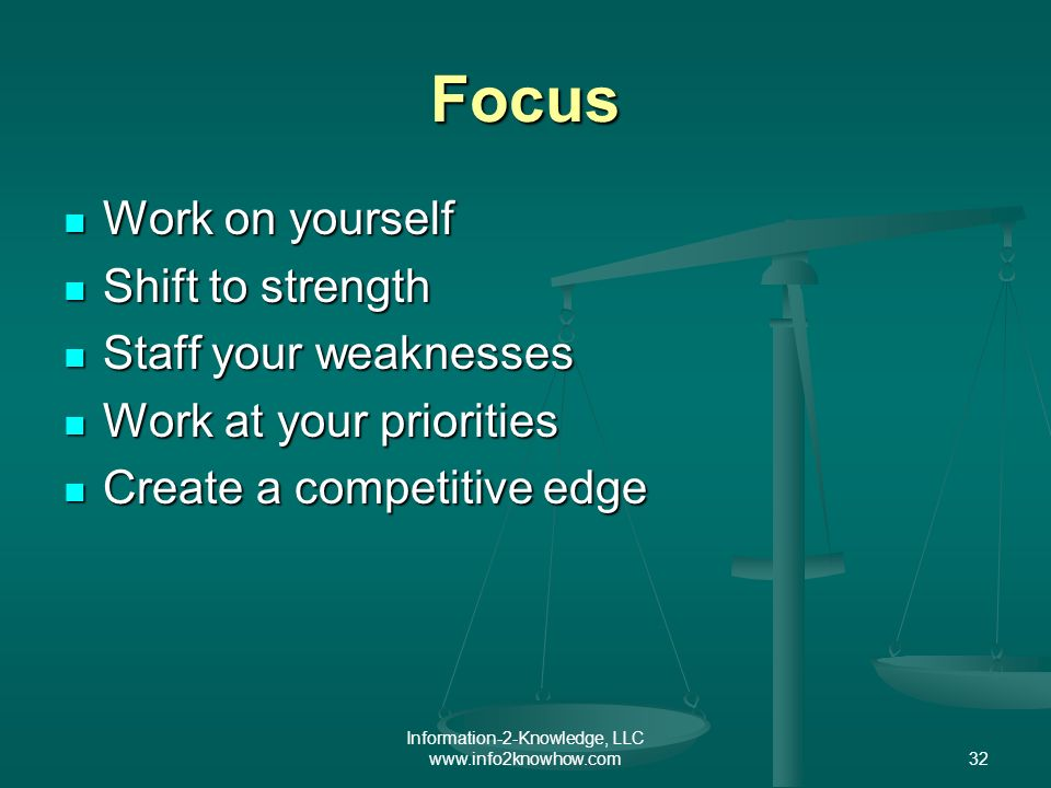 Information-2-Knowledge, LLC www.info2knowhow.com32 Focus Work on yourself Work on yourself Shift to strength Shift to strength Staff your weaknesses Staff your weaknesses Work at your priorities Work at your priorities Create a competitive edge Create a competitive edge