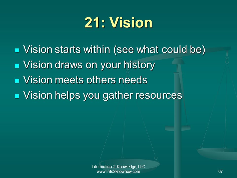 Information-2-Knowledge, LLC www.info2knowhow.com67 21: Vision Vision starts within (see what could be) Vision starts within (see what could be) Vision draws on your history Vision draws on your history Vision meets others needs Vision meets others needs Vision helps you gather resources Vision helps you gather resources