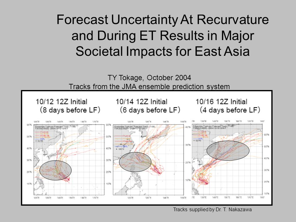 Forecast Uncertainty At Recurvature and During ET Results in Major Societal Impacts for East Asia TY Tokage, October 2004 Tracks from the JMA ensemble prediction system Tracks supplied by Dr.