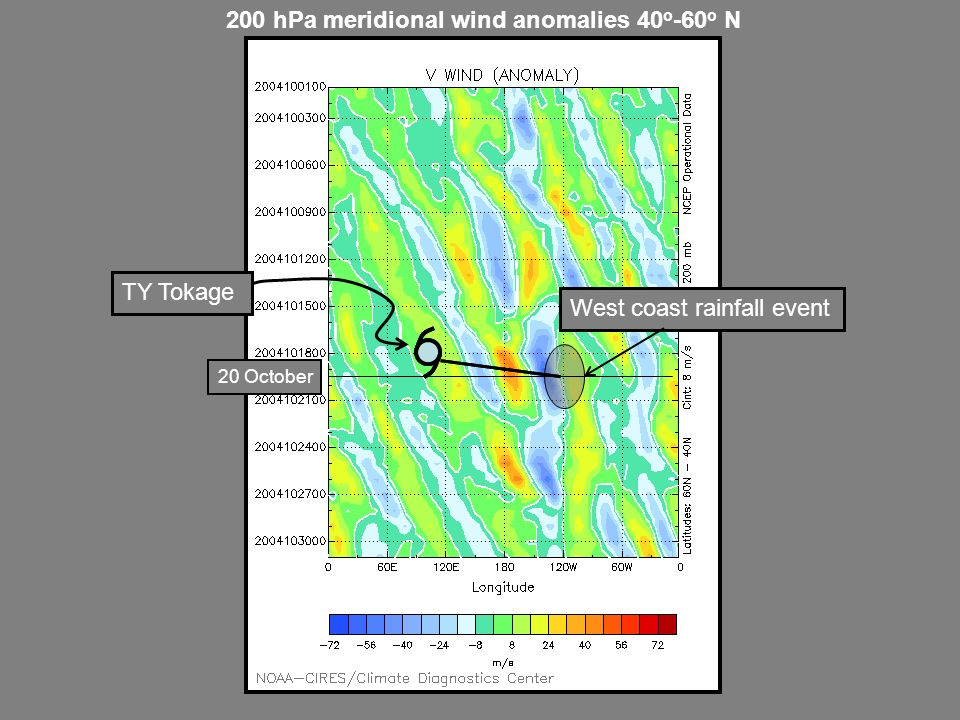 200 hPa TY Tokage West coast rainfall event 20 October 200 hPa meridional wind anomalies 40 o -60 o N
