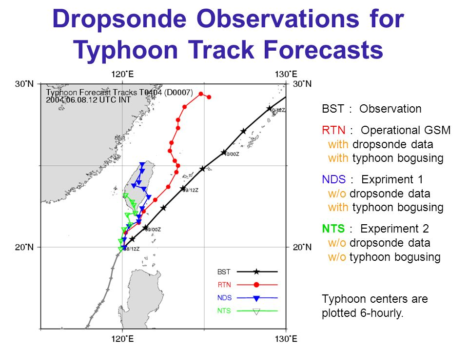 BST Observation RTN Operational GSM with dropsonde data with typhoon bogusing NDS Expriment 1 w/o dropsonde data with typhoon bogusing NTS Experiment 2 w/o dropsonde data w/o typhoon bogusing Typhoon centers are plotted 6-hourly.