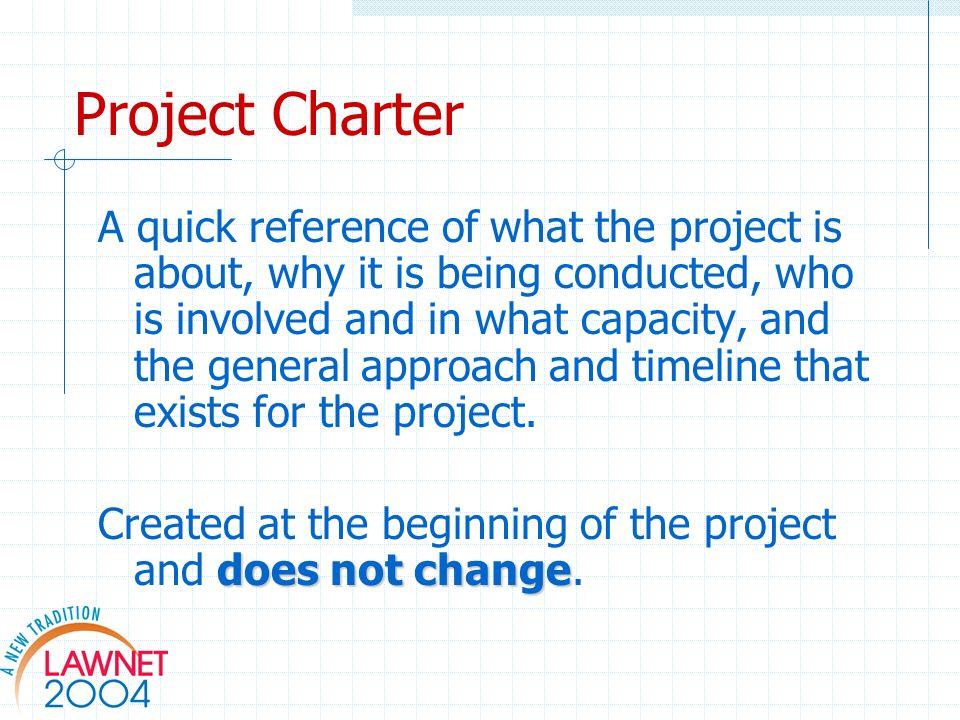 Project Management Doent Templates | Abcs Of Project Management Kaye P Boone Pmp Project Manager