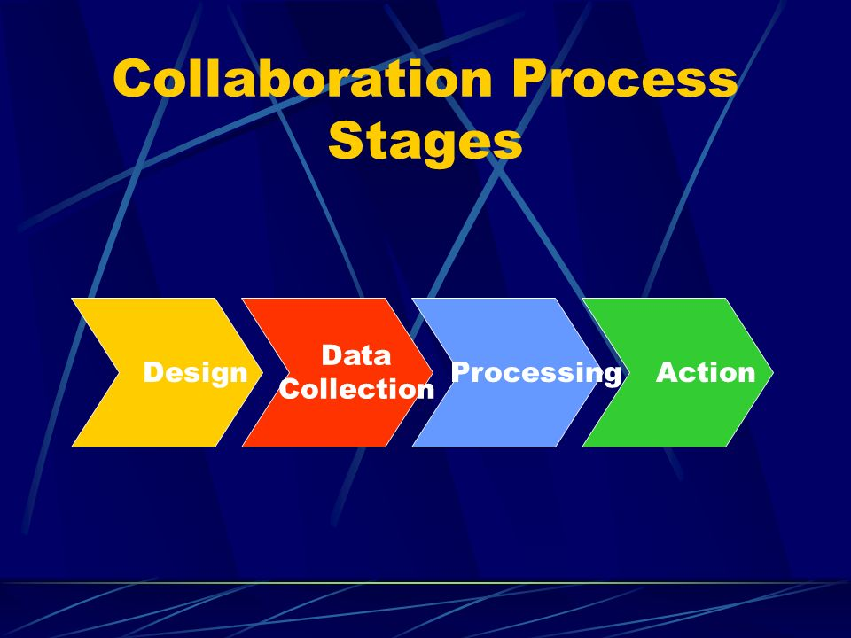 Collaboration Process Stages Design Data Collection Processing Action