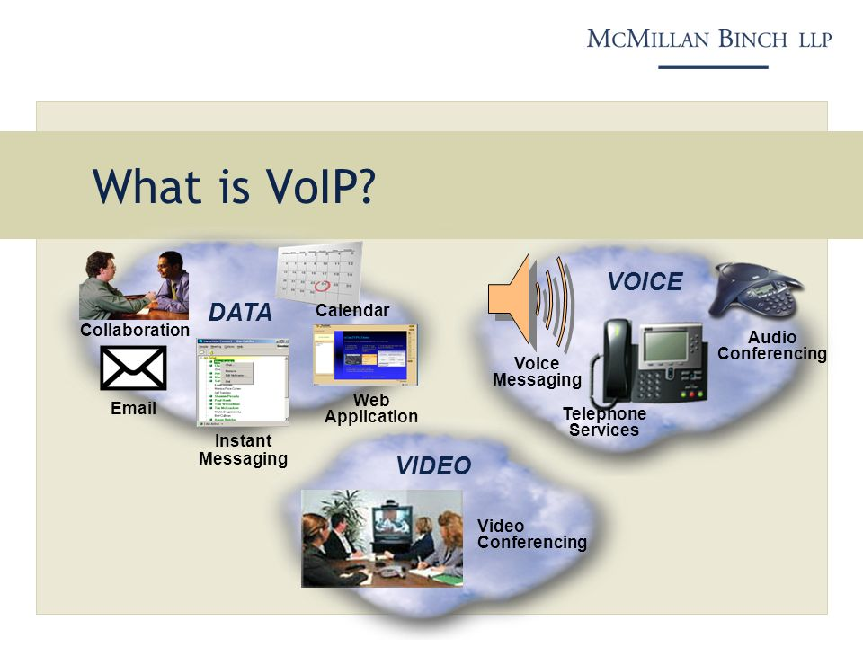 What is VoIP.